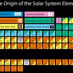 Solar_elements.jpg large